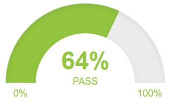 passing score image